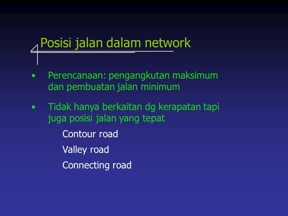 Posisi jalan dalam network Perencanaan: pengangkutan maksimum dan pembuatan jalan minimum Tidak hanya berkaitan dg kerapatan tapi juga posisi jalan ya
