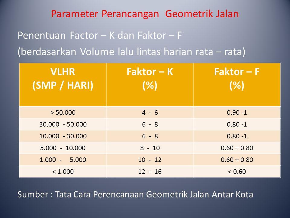Parameter Perancangan Geometrik Jalan Penentuan Factor – K dan Faktor – F (berdasarkan Volume lalu lintas harian rata – rata) Sumber : Tata Cara Peren
