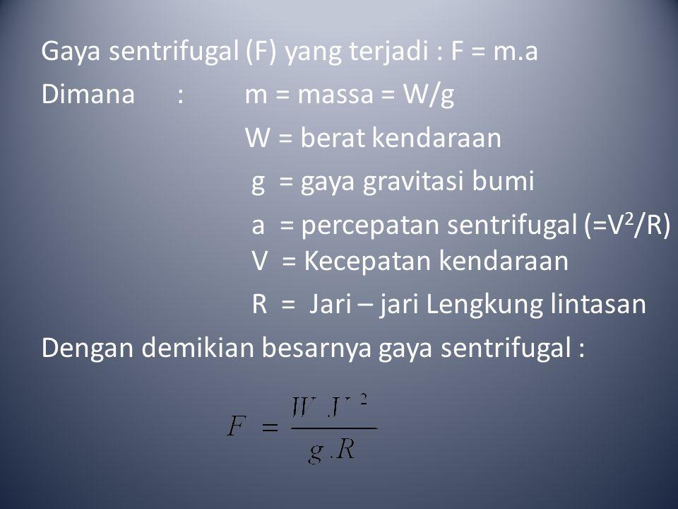 Gaya sentrifugal (F) yang terjadi : F = m.a Dimana : m = massa = W/g W = berat kendaraan g = gaya gravitasi bumi a = percepatan sentrifugal (=V 2 /R)