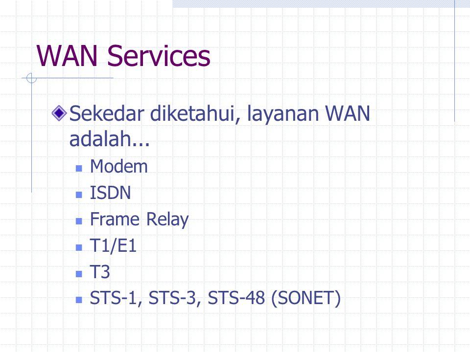 WAN Services Sekedar diketahui, layanan WAN adalah... Modem ISDN Frame Relay T1/E1 T3 STS-1, STS-3, STS-48 (SONET)