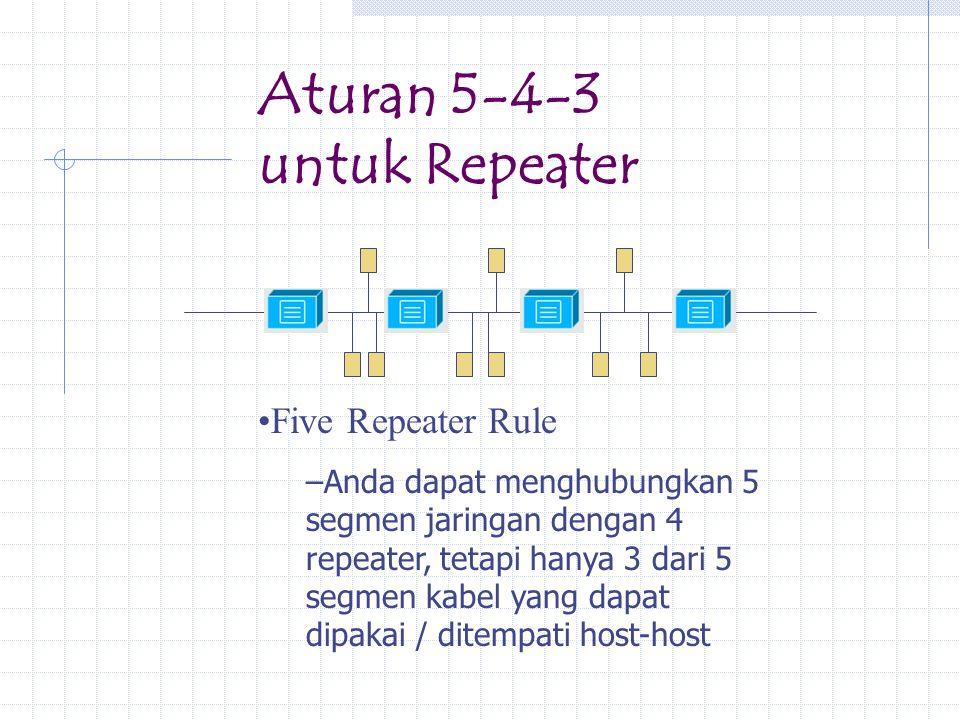 Aturan 5-4-3 untuk Repeater Five Repeater Rule –Anda dapat menghubungkan 5 segmen jaringan dengan 4 repeater, tetapi hanya 3 dari 5 segmen kabel yang