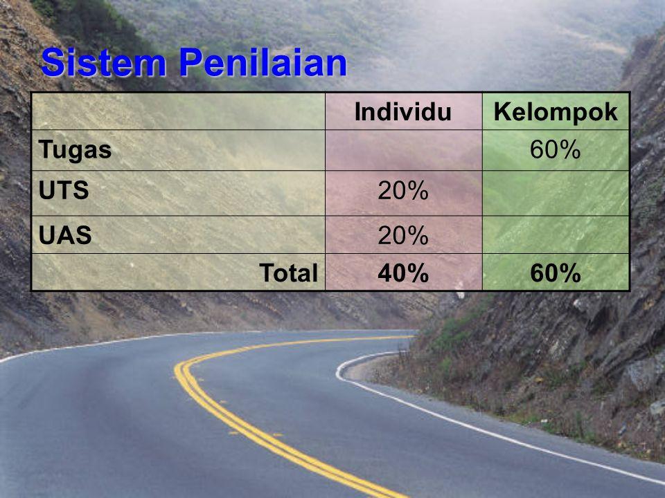 Sistem Penilaian IndividuKelompok Tugas60% UTS20% UAS20% Total40%60%