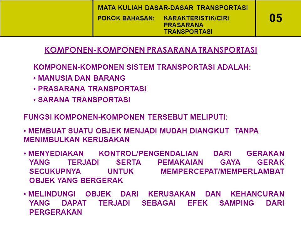 MATA KULIAH DASAR-DASAR TRANSPORTASI POKOK BAHASAN:KARAKTERISTIK/CIRI PRASARANA TRANSPORTASI 05 KOMPONEN-KOMPONEN PRASARANA TRANSPORTASI KOMPONEN-KOMP