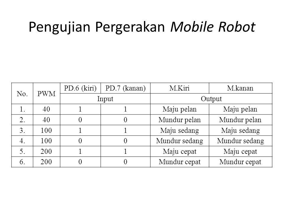 Pengujian Pergerakan Mobile Robot No.PWM PD.6 (kiri)PD.7 (kanan)M.KiriM.kanan InputOutput 1.4011Maju pelan 2.4000Mundur pelan 3.10011Maju sedang 4.100