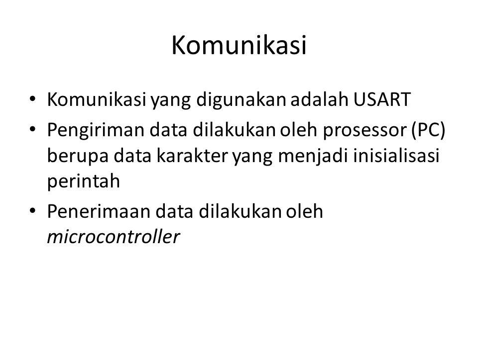 Komunikasi Komunikasi yang digunakan adalah USART Pengiriman data dilakukan oleh prosessor (PC) berupa data karakter yang menjadi inisialisasi perinta