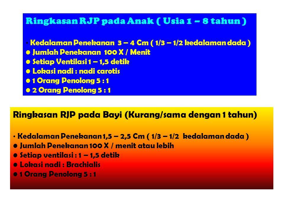 Ringkasan RJP pada Anak ( Usia 1 – 8 tahun ) Kedalaman Penekanan 3 – 4 Cm ( 1/3 – 1/2 kedalaman dada ) Jumlah Penekanan 100 X / Menit Setiap Ventilasi