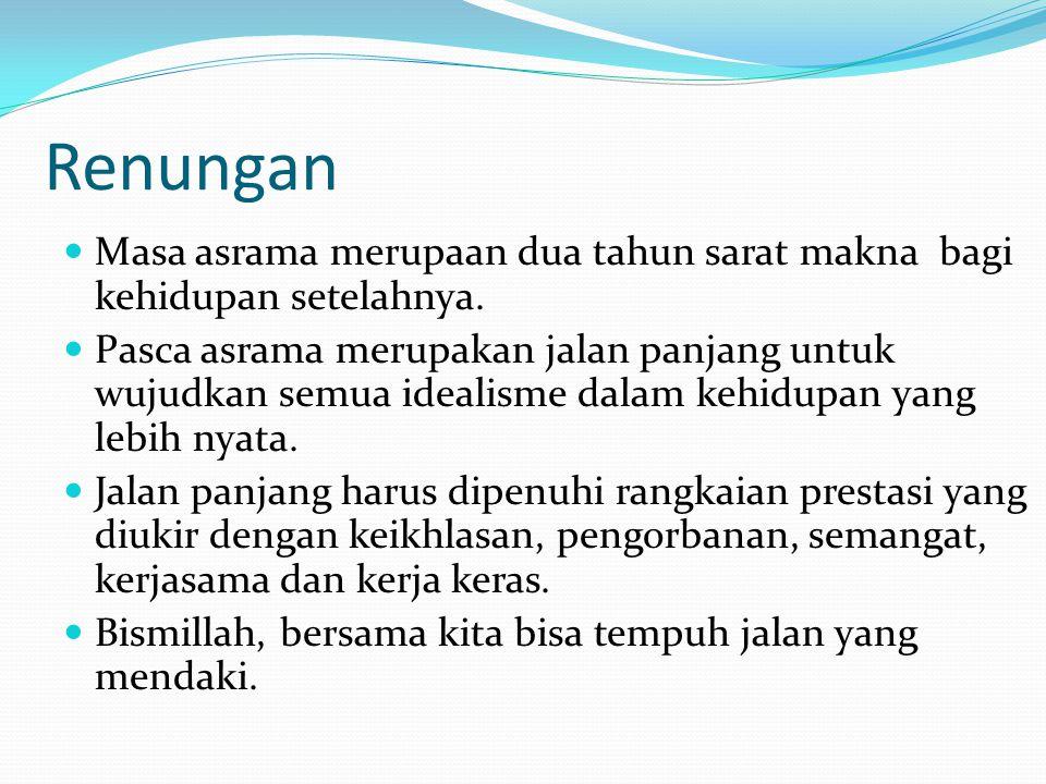 Sesi Mentoring Surabaya 22-02-2014 Jakarta 07-03-2014