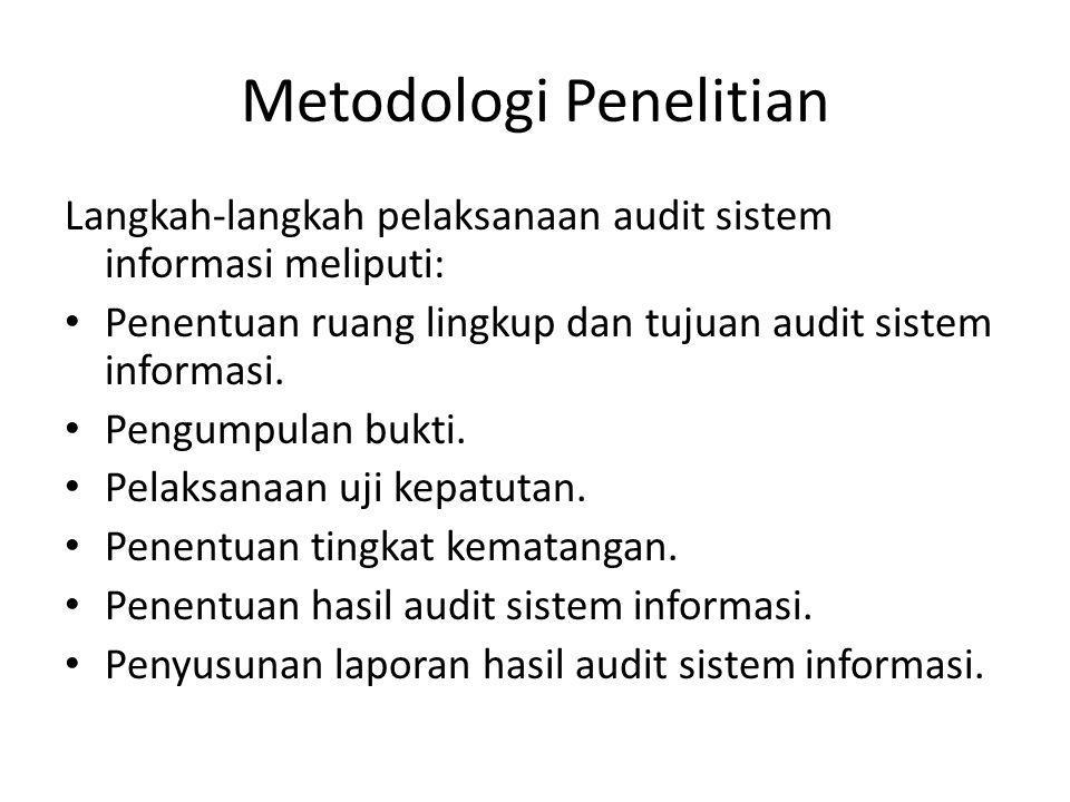 Metodologi Penelitian Langkah-langkah pelaksanaan audit sistem informasi meliputi: Penentuan ruang lingkup dan tujuan audit sistem informasi. Pengumpu