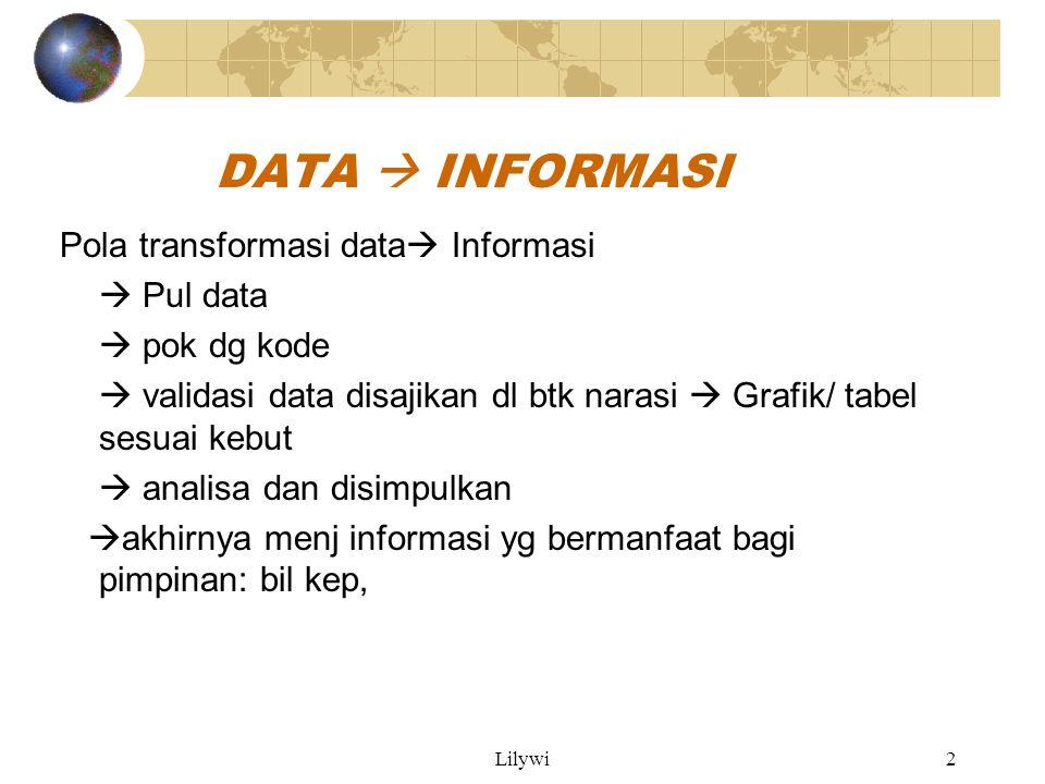 Lilywi2 DATA  INFORMASI Pola transformasi data  Informasi  Pul data  pok dg kode  validasi data disajikan dl btk narasi  Grafik/ tabel sesuai kebut  analisa dan disimpulkan  akhirnya menj informasi yg bermanfaat bagi pimpinan: bil kep,