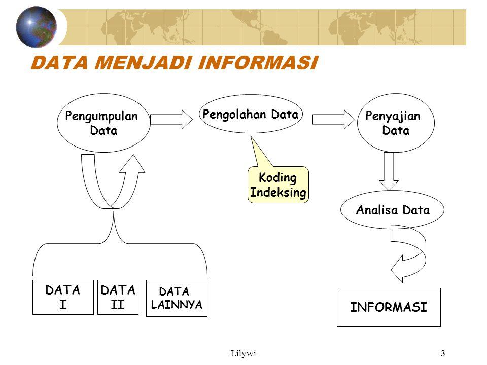 Lilywi3 Pengumpulan Data Pengolahan Data Penyajian Data Analisa Data INFORMASI DATA I DATA MENJADI INFORMASI Koding Indeksing DATA II DATA LAINNYA