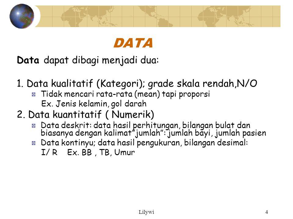 Lilywi4 DATA Data dapat dibagi menjadi dua: 1.