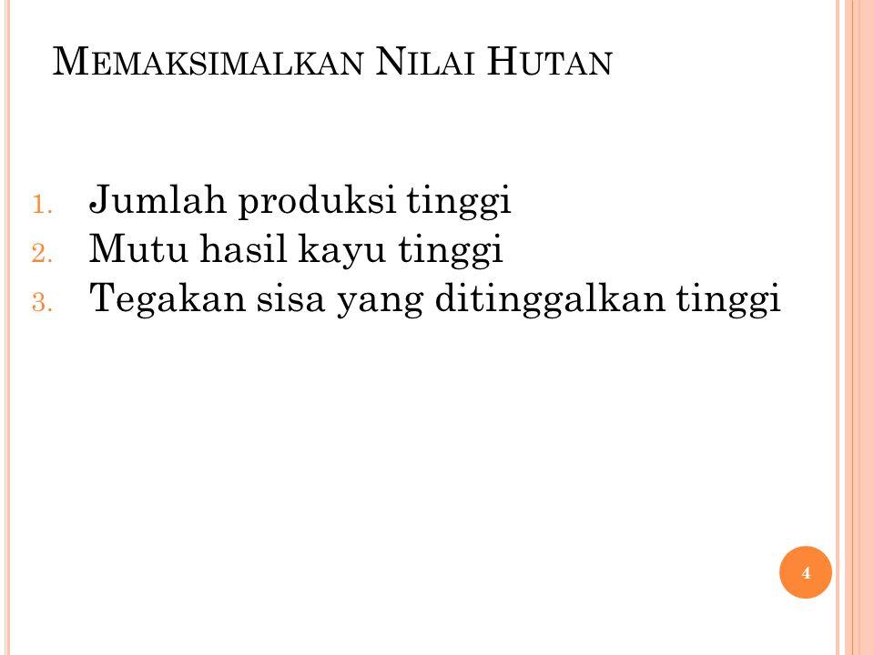 M EMAKSIMALKAN N ILAI H UTAN 1.Jumlah produksi tinggi 2.