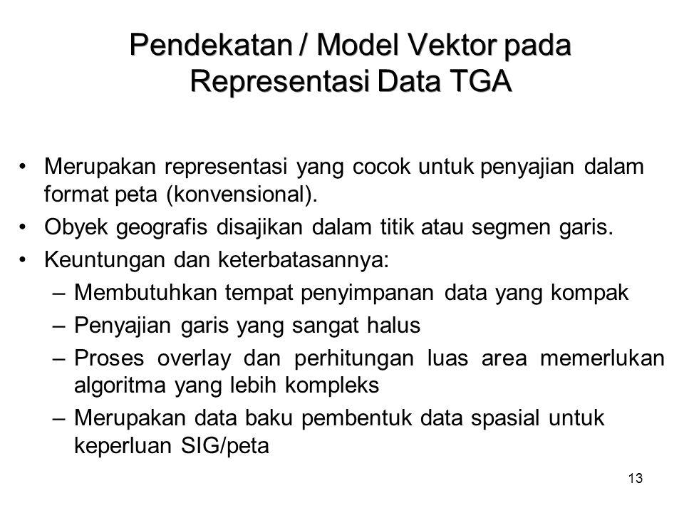 13 Pendekatan / Model Vektor pada Representasi Data TGA Merupakan representasi yang cocok untuk penyajian dalam format peta (konvensional). Obyek geog