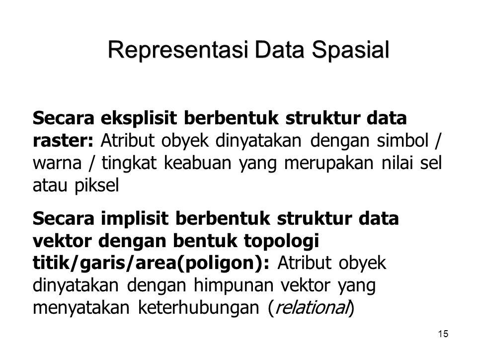 15 Representasi Data Spasial Secara eksplisit berbentuk struktur data raster: Atribut obyek dinyatakan dengan simbol / warna / tingkat keabuan yang me