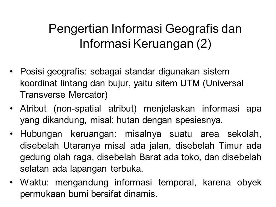 Pengertian Informasi Geografis dan Informasi Keruangan (2) Posisi geografis: sebagai standar digunakan sistem koordinat lintang dan bujur, yaitu sitem