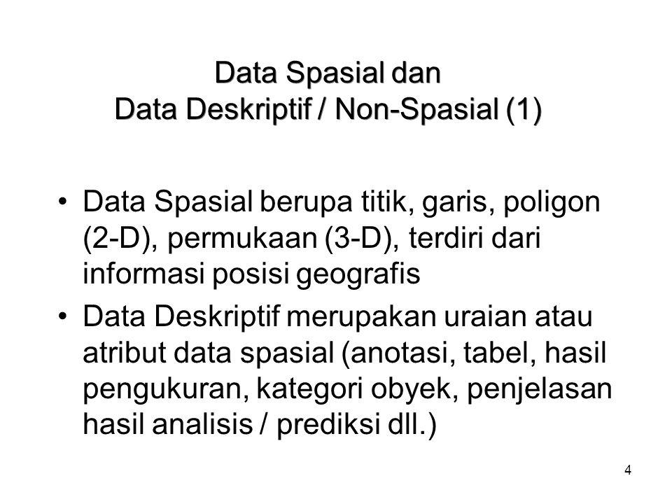 4 Data Spasial dan Data Deskriptif / Non-Spasial (1) Data Spasial berupa titik, garis, poligon (2-D), permukaan (3-D), terdiri dari informasi posisi g