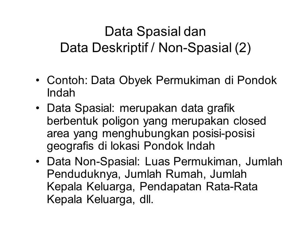 6 Data Spasial (Sumber: Purwadhi, 1997) FORMAT TITIK FORMAT GARIS FORMAT POLIGON FORMAT PERMUKAAN - Koordinat Tunggal - Koordinat titik - Koordinat dengan titik - Area dengan koordinat - Tanpa panjang awal dan akhir awal dan akhir sama vertikal - Tanpa luasan - Mempunyai panjang - Mempunyai panjang/ - Area dengan tanpa luasan perimeter dan luasan ketinggian CONTOH: CONTOH: CONTOH: CONTOH: - Lokasi kecelakaan - Jalan, Sungai - Tanah persil - Peta slope - Letak pohon - Utility - Bangunan - Bangunan bertingkat