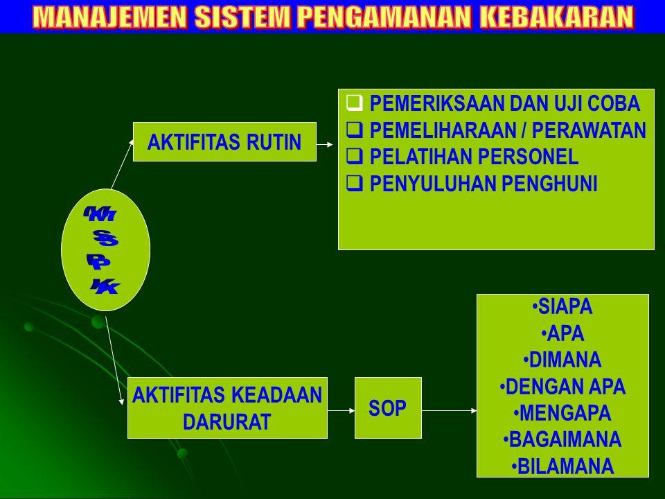 1.PENGENDALIAN SEGALA BENTUK ENERGI ???.???. ???.
