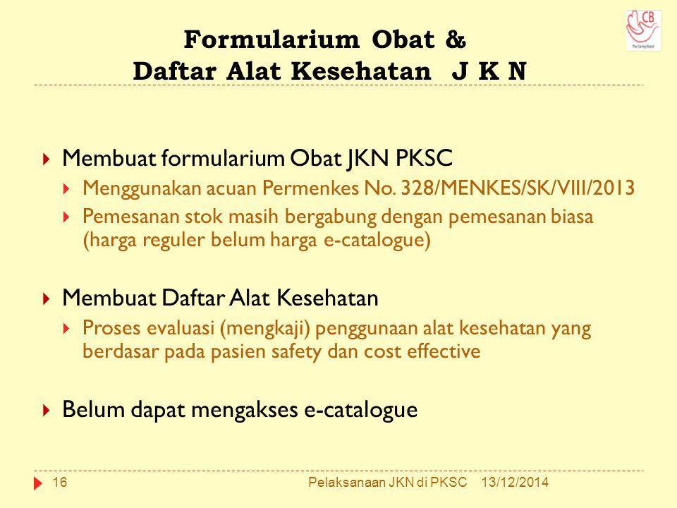 Formularium Obat & Daftar Alat Kesehatan J K N  Membuat formularium Obat JKN PKSC  Menggunakan acuan Permenkes No. 328/MENKES/SK/VIII/2013  Pemesan