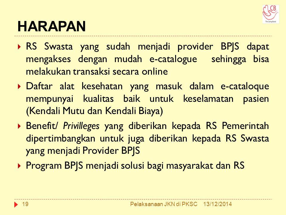 HARAPAN  RS Swasta yang sudah menjadi provider BPJS dapat mengakses dengan mudah e-catalogue sehingga bisa melakukan transaksi secara online  Daftar alat kesehatan yang masuk dalam e-cataloque mempunyai kualitas baik untuk keselamatan pasien (Kendali Mutu dan Kendali Biaya)  Benefit/ Privilleges yang diberikan kepada RS Pemerintah dipertimbangkan untuk juga diberikan kepada RS Swasta yang menjadi Provider BPJS  Program BPJS menjadi solusi bagi masyarakat dan RS 13/12/201419Pelaksanaan JKN di PKSC