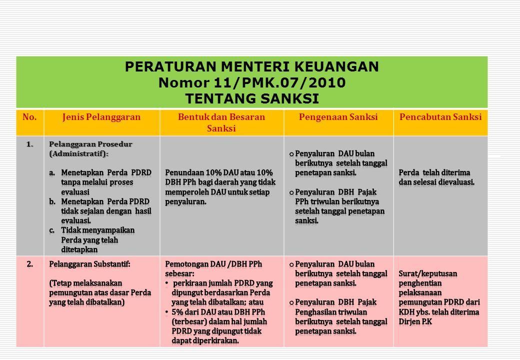 5.BAGI HASIL PAJAK PROVINSI JENIS PAJAK PEMBAGIAN ProvinsiKabupaten/Kota 1.