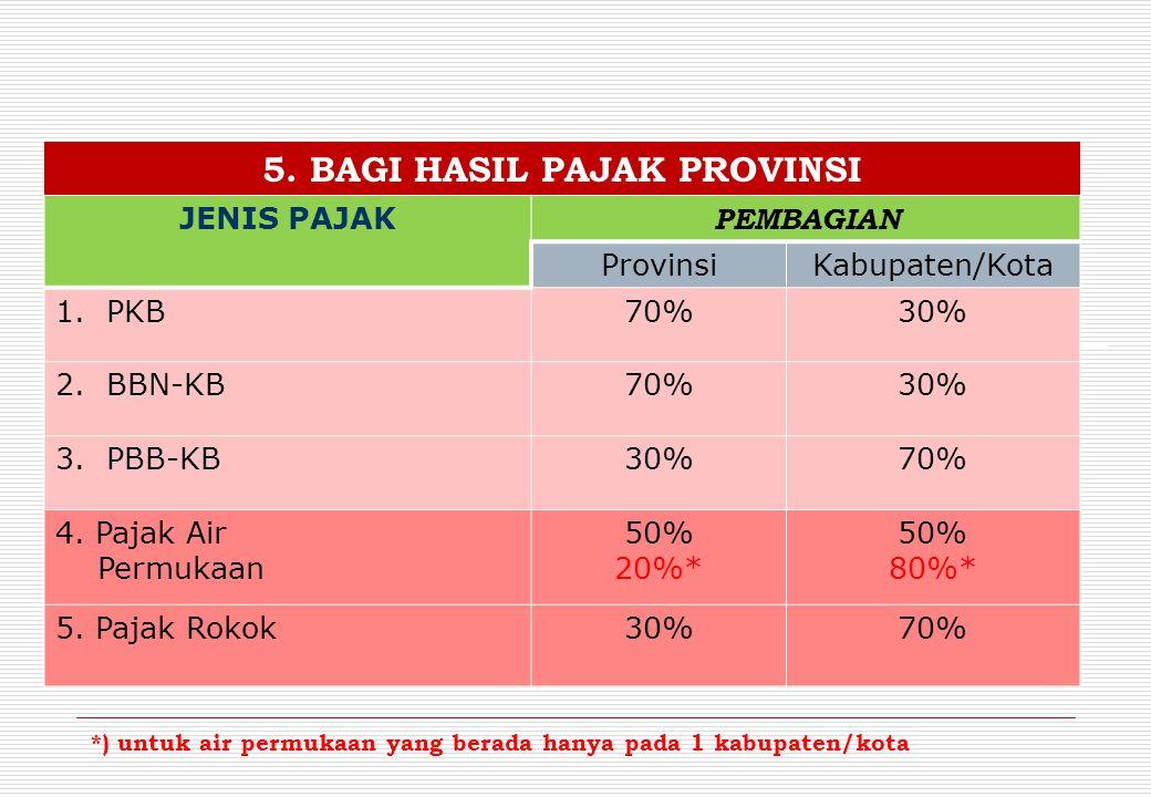 6.EARMARKING JENIS PAJAKPenerimaan PorsiPeruntukan 1.