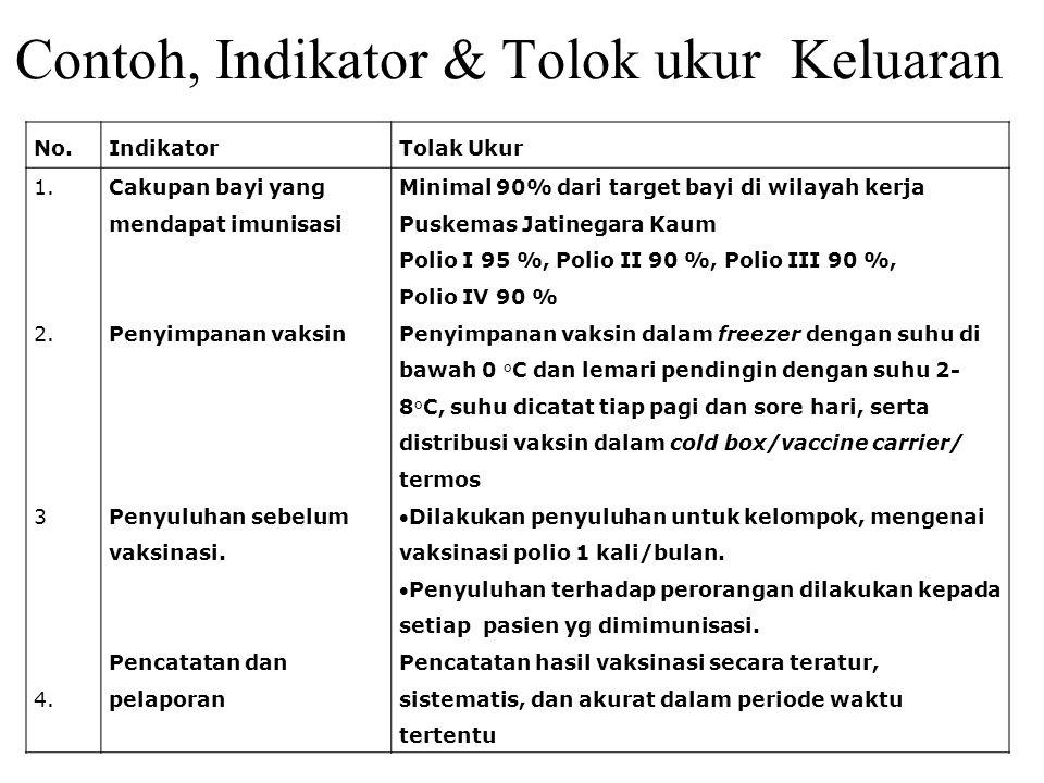 Contoh, Indikator & Tolok ukur Keluaran No.IndikatorTolak Ukur 1. 2. 3 4. Cakupan bayi yang mendapat imunisasi Penyimpanan vaksin Penyuluhan sebelum v