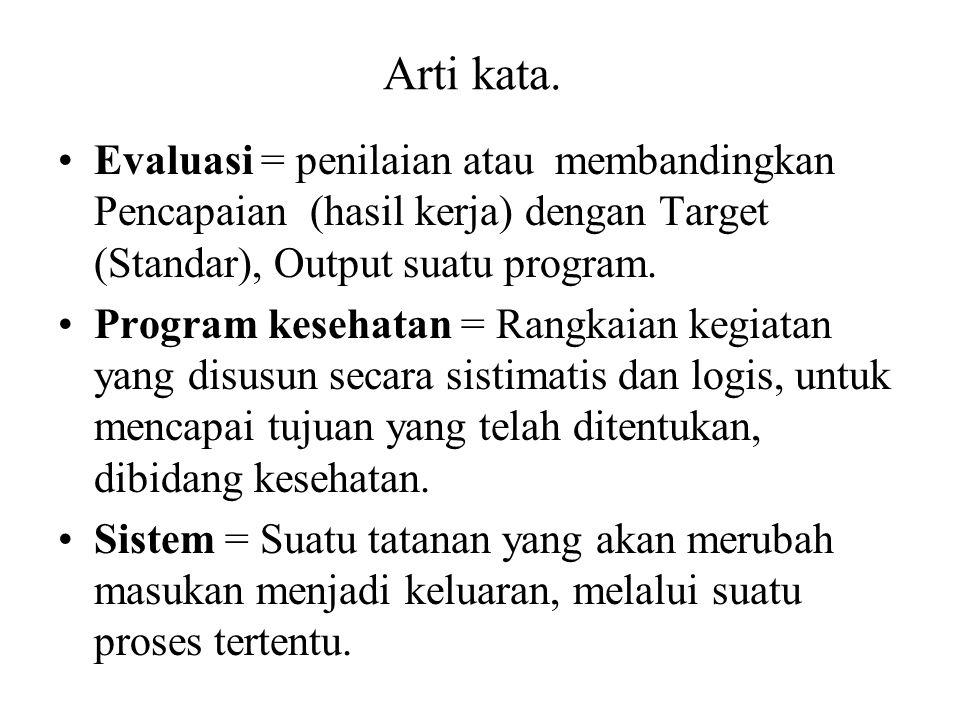 Arti kata. Evaluasi = penilaian atau membandingkan Pencapaian (hasil kerja) dengan Target (Standar), Output suatu program. Program kesehatan = Rangkai