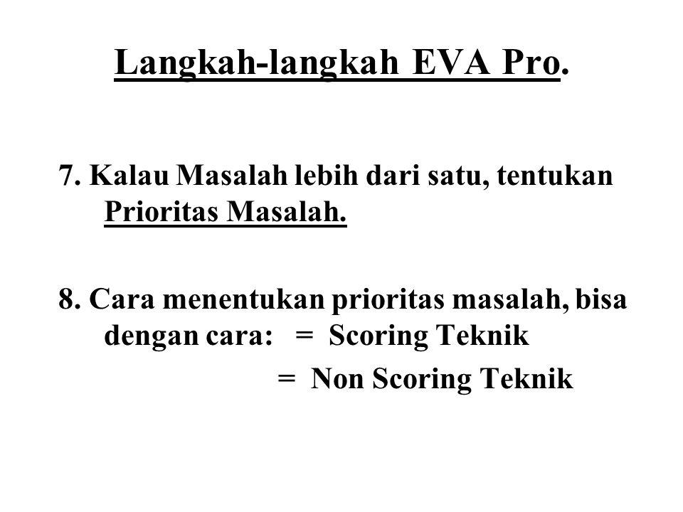 Langkah-langkah EVA Pro. 7. Kalau Masalah lebih dari satu, tentukan Prioritas Masalah. 8. Cara menentukan prioritas masalah, bisa dengan cara: = Scori