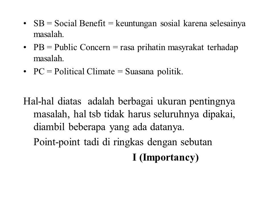 SB = Social Benefit = keuntungan sosial karena selesainya masalah. PB = Public Concern = rasa prihatin masyrakat terhadap masalah. PC = Political Clim