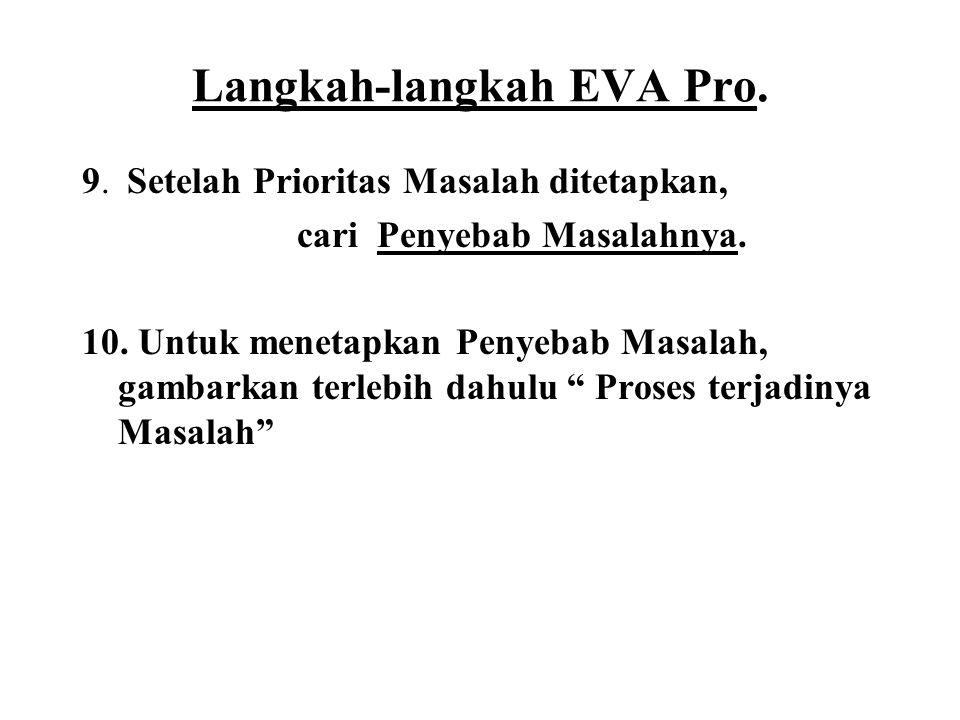 Langkah-langkah EVA Pro. 9. Setelah Prioritas Masalah ditetapkan, cari Penyebab Masalahnya. 10. Untuk menetapkan Penyebab Masalah, gambarkan terlebih