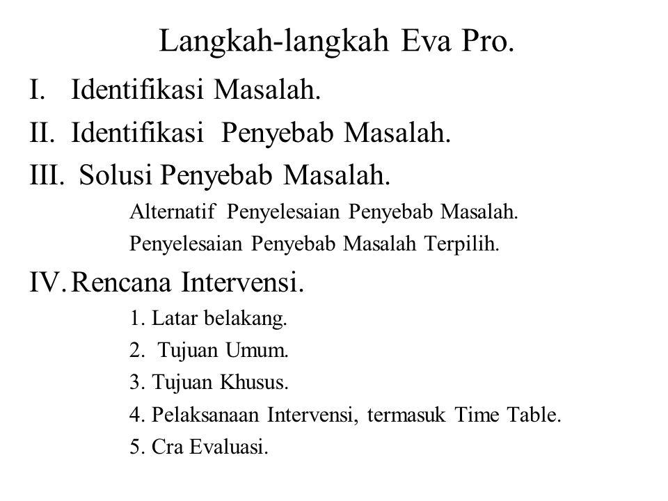 Langkah-langkah EVA Pro.7. Kalau Masalah lebih dari satu, tentukan Prioritas Masalah.