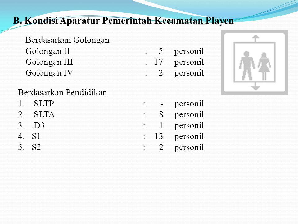 Berdasarkan Golongan Golongan II: 5personil Golongan III: 17personil Golongan IV: 2personil Berdasarkan Pendidikan 1.