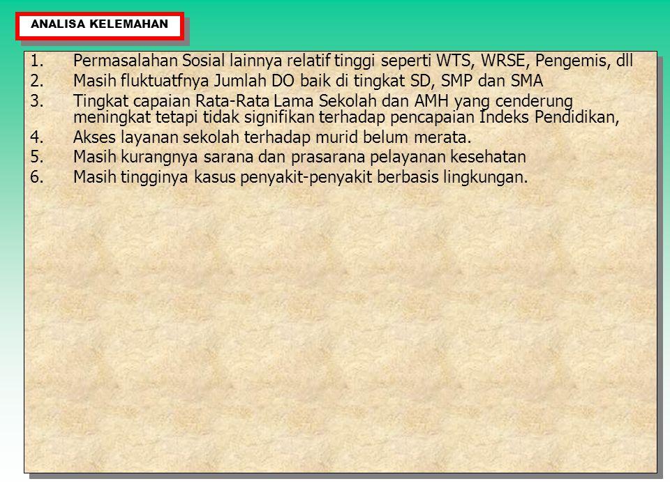 1.Komitmen yang tinggi stakehoder di Kabupaten Subang terutama pengentasan Wajar Dikdas yang tertuang dalam Keputusan Bupati Nomor 421.2/207-BAP/2002
