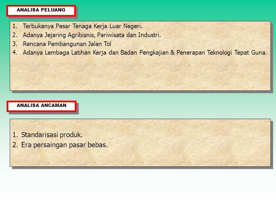 1.Tidak seimbangnya Kontribusi PDRB pertanian (38-42%) dengan tenaga kerja yang digunakan (46%-58%) Telah disebutkan sebelumnya bahwa Sektor Pertanian