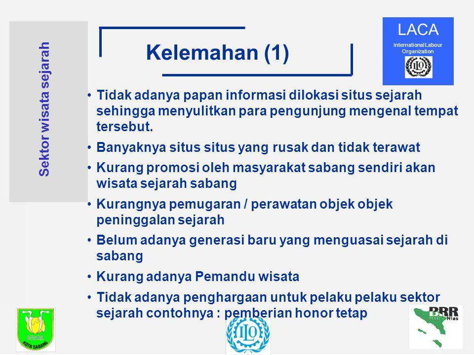 LACA International Labour Organization Produksi Pupuk Sektor wisata sejarah Kelemahan (1) Tidak adanya papan informasi dilokasi situs sejarah sehingga menyulitkan para pengunjung mengenal tempat tersebut.