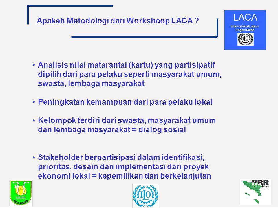 LACA International Labour Organization Apakah Metodologi dari Workshoop LACA .