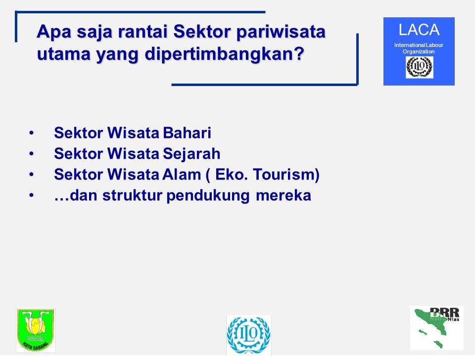 LACA International Labour Organization Sektor Wisata Bahari Sektor Wisata Sejarah Sektor Wisata Alam ( Eko.