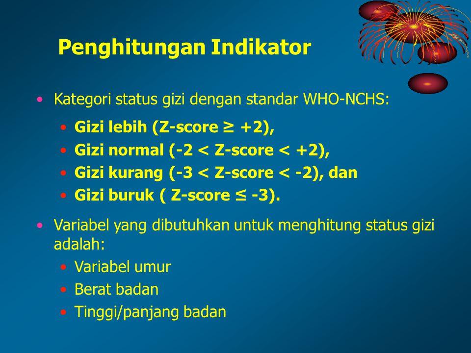 Kategori status gizi dengan standar WHO-NCHS: Gizi lebih (Z-score ≥ +2), Gizi normal (-2 < Z-score < +2), Gizi kurang (-3 < Z-score < -2), dan Gizi bu