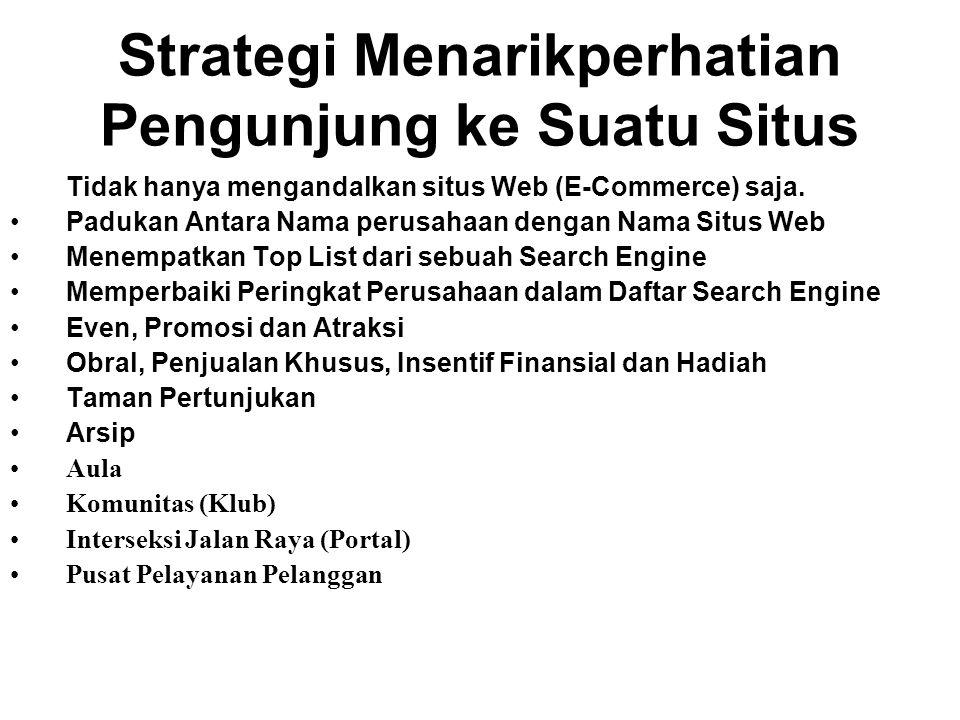 Strategi Menarikperhatian Pengunjung ke Suatu Situs Tidak hanya mengandalkan situs Web (E-Commerce) saja.