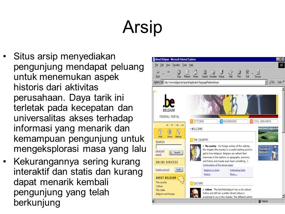 Arsip Situs arsip menyediakan pengunjung mendapat peluang untuk menemukan aspek historis dari aktivitas perusahaan.
