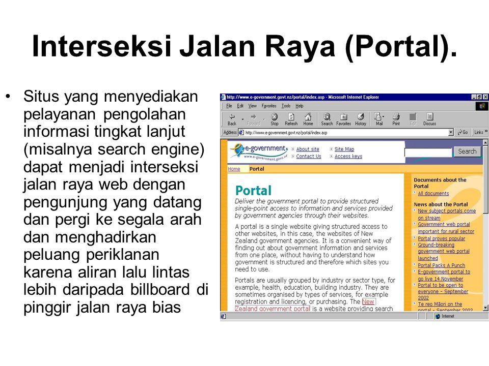 Interseksi Jalan Raya (Portal).
