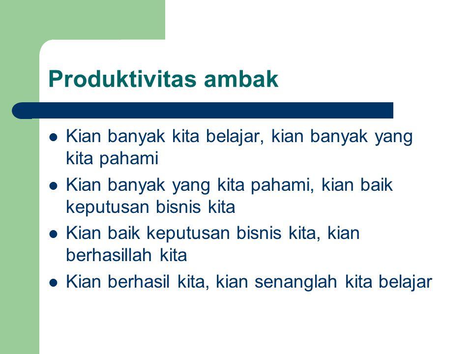 Produktivitas ambak Kian banyak kita belajar, kian banyak yang kita pahami Kian banyak yang kita pahami, kian baik keputusan bisnis kita Kian baik keputusan bisnis kita, kian berhasillah kita Kian berhasil kita, kian senanglah kita belajar