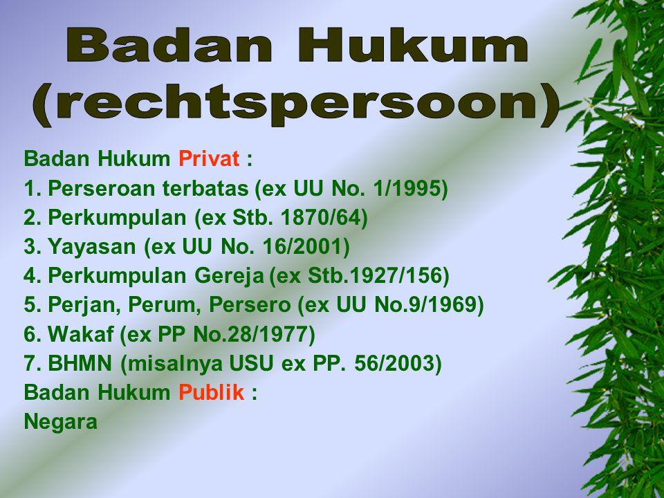 Penggunaan Nama Dasar : 1.Bab-II Bahagian ke-2 Buku-I BW mulai Psl.