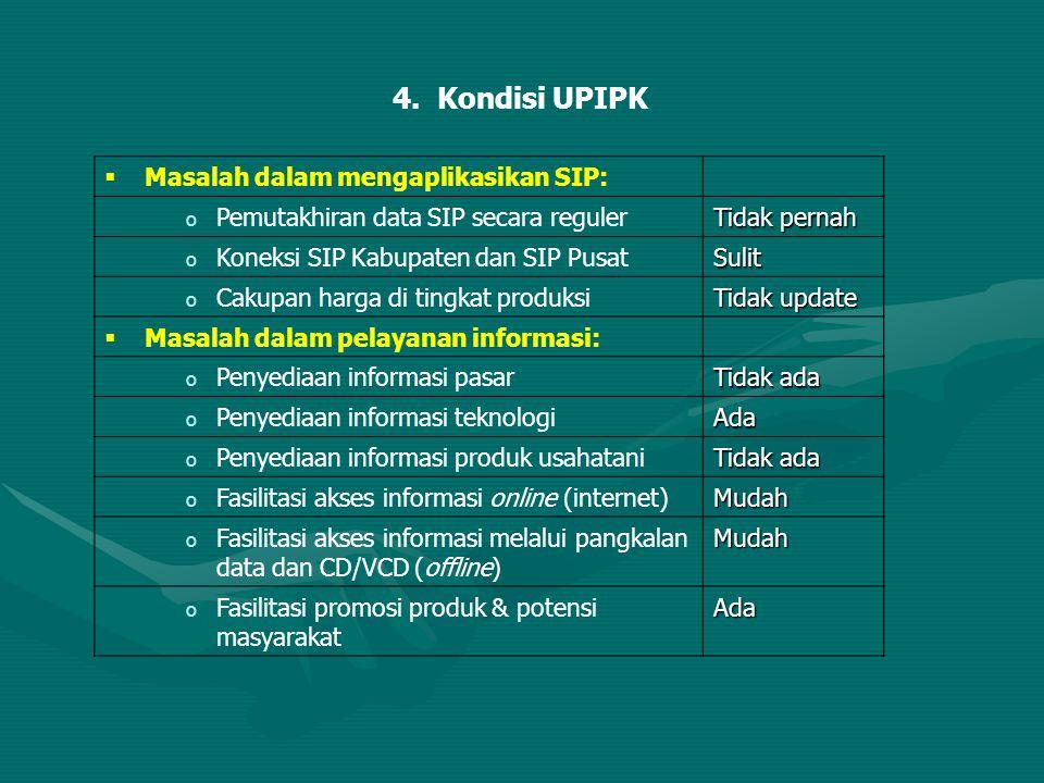 4. Kondisi UPIPK  Masalah dalam mengaplikasikan SIP: o Pemutakhiran data SIP secara reguler Tidak pernah o Koneksi SIP Kabupaten dan SIP PusatSulit o