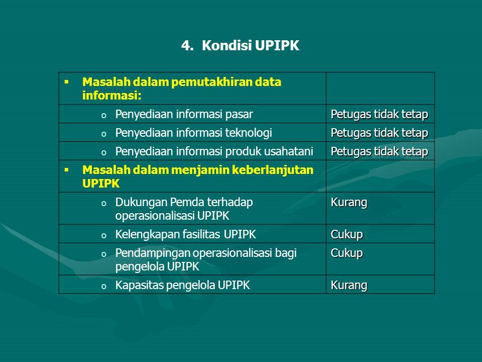  Masalah dalam pemutakhiran data informasi: o Penyediaan informasi pasar Petugas tidak tetap o Penyediaan informasi teknologi Petugas tidak tetap o P