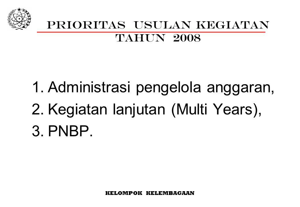 PRIORITAS USULAN KEGIATAN TAHUN 2008 1.Administrasi pengelola anggaran, 2.Kegiatan lanjutan (Multi Years), 3.PNBP.