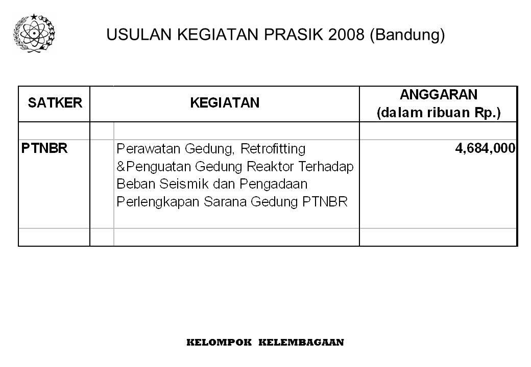 KELOMPOK KELEMBAGAAN USULAN KEGIATAN PRASIK 2008 (Bandung)