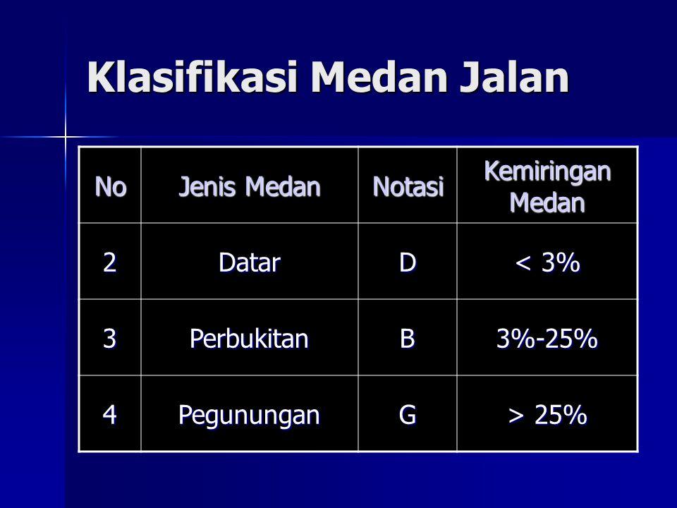 Klasifikasi Medan Jalan No Jenis Medan Notasi Kemiringan Medan 2DatarD < 3% 3PerbukitanB3%-25% 4PegununganG > 25%