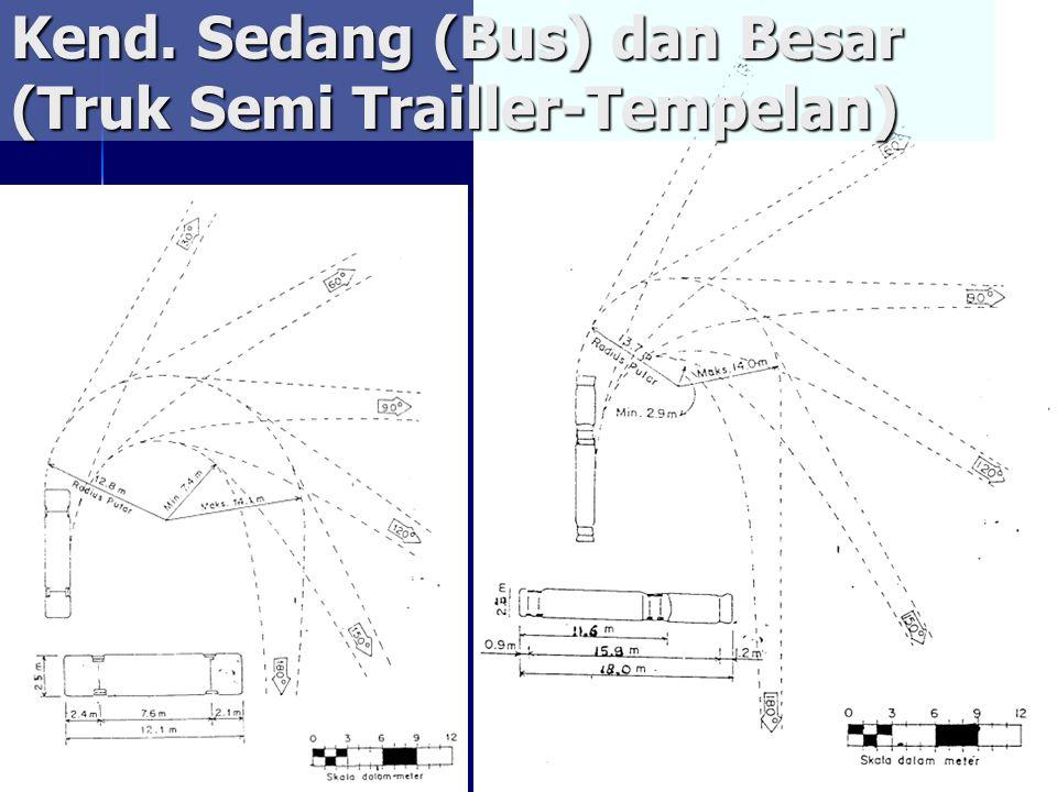 Kend. Sedang (Bus) dan Besar (Truk Semi Trailler-Tempelan)
